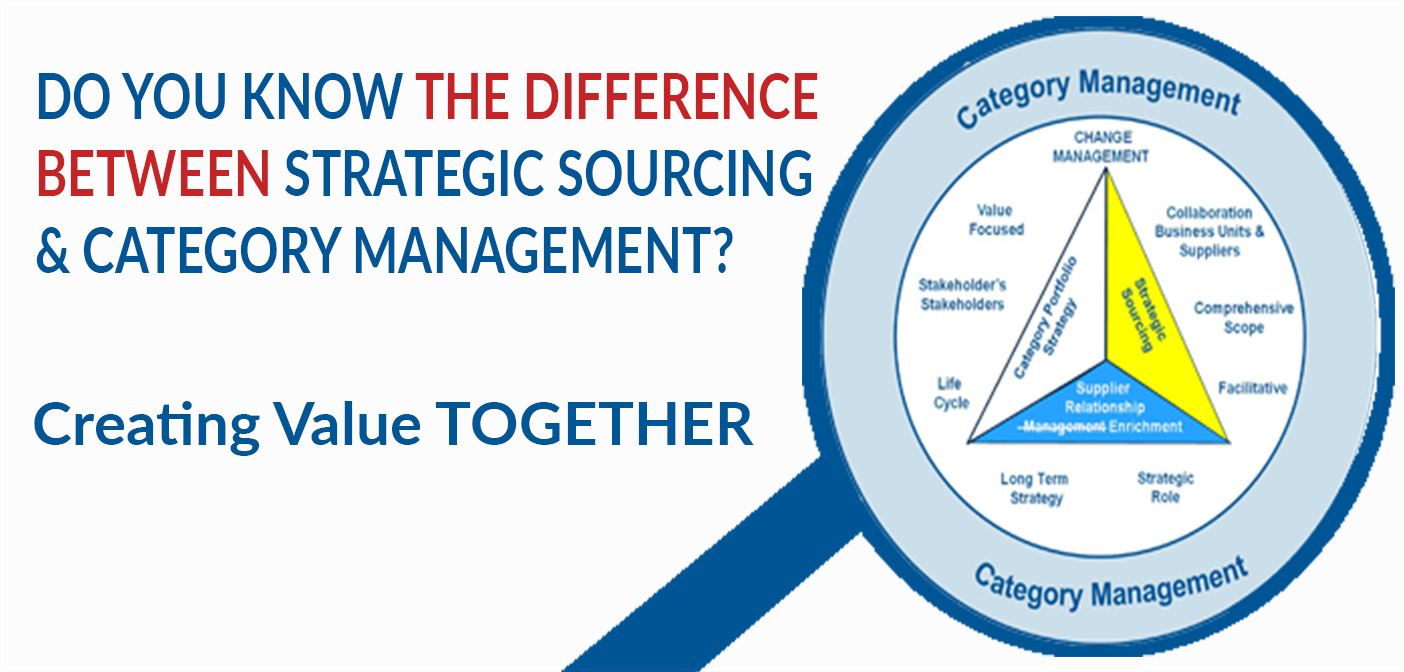 category do you the difference between strategic sourcing 8773